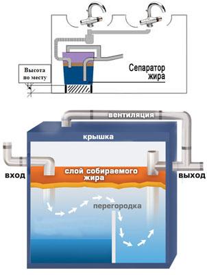 jirolovka[1]